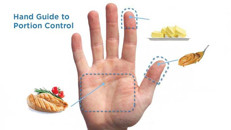 Êtesvous Perte de poids lun des meilleurs pourrezvous 10 signes déchec